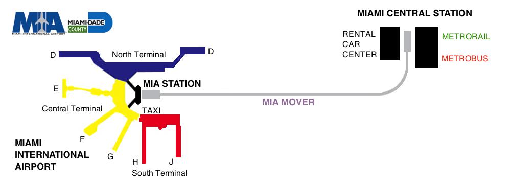 HFCC B16 Miami Transportation MIA Mover